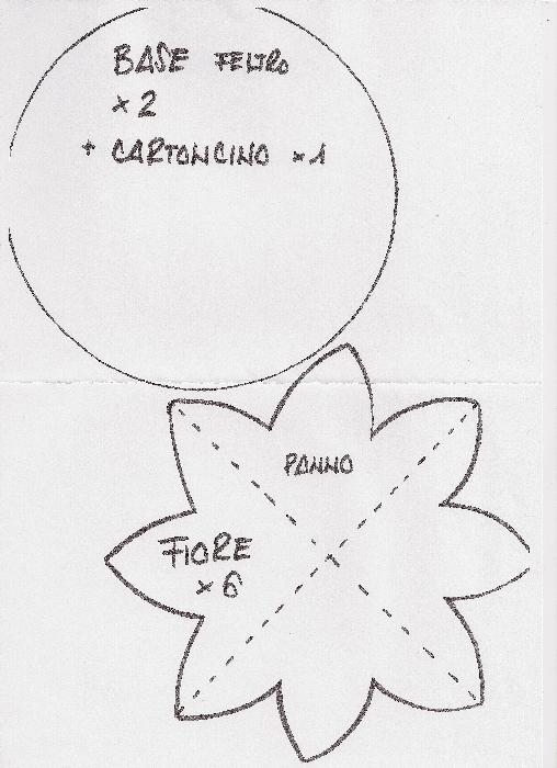 Porta candela fantasia di fiori di m randazzo - Modello di base del fiore ...