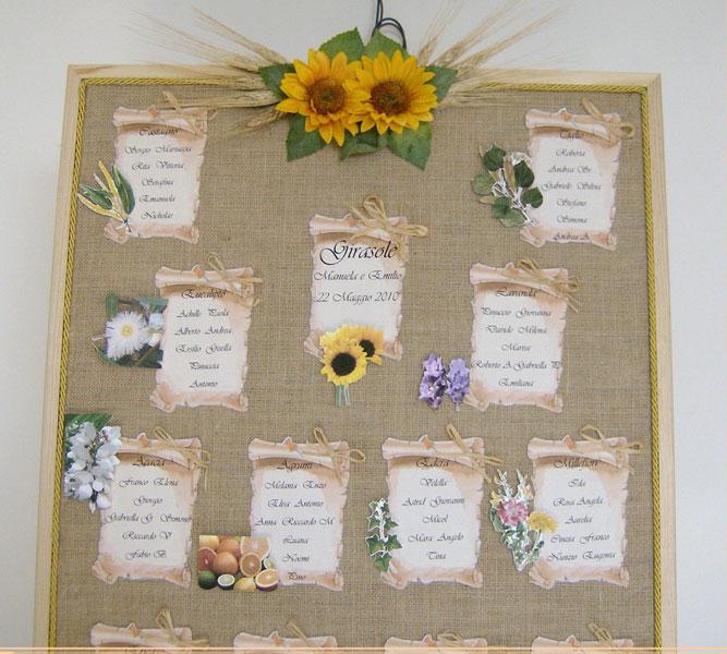 Tableau Matrimonio Rustico : Tableau de mariage ii s manzoni hobbydonna