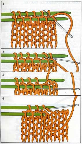 Chiusura con maglia tubolare