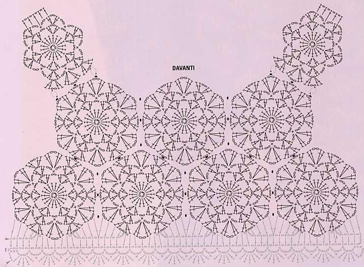 Spiegazione con schema per fare un abitino bimba con - Schemi per piastrelle all uncinetto ...